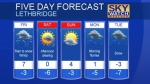 Lethbridge forecast December 14, 2017