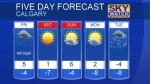 Calgary forecast Dec 14, 2017
