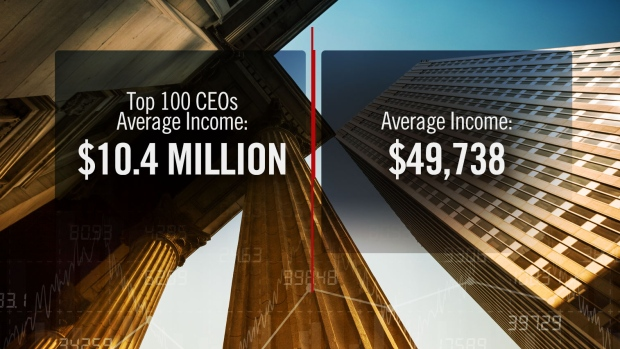 Highest earning CEOs compared to average wages