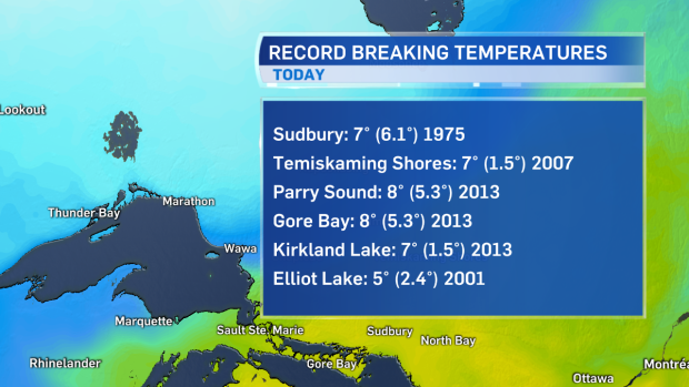 Record breaking temperatures in Northern Ontario