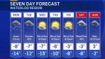 From CTV Kitchener: Your local weather forecast