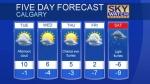 Calgary forecast Jan 15, 2018