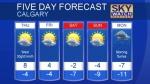 Calgary forecast January 17, 2018