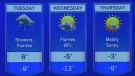 More rain overnight before temperatures fall