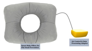 The smart baby pillow, seen here, is designed to prevent newborns from developing flat head syndrome. (Source: UNIST)