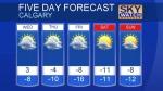 Calgary forecast January 23, 2018