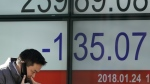 A man uses a smartphone in front of an electronic stock indicator of a securities firm in Tokyo, Wednesday, Jan. 24, 2018. (AP Photo/Shizuo Kambayashi)