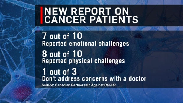 Canadian Partnership Against Cancer - report