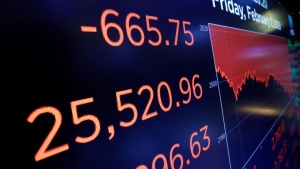 A screen above the trading floor of the New York Stock Exchange shows the closing number for the Dow Jones industrial average, Friday, Feb. 2, 2018. (AP Photo/Richard Drew)