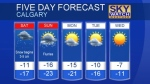 Calgary forecast February 16, 2018