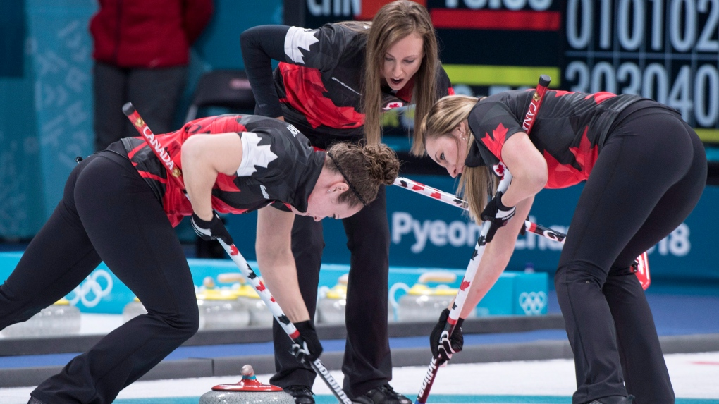 Curling At The 2020 Olympic Winter Games.Curling Canada Tweaks Journey To Winter Olympics For Teams