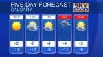 Calgary forecast for February 20, 2018