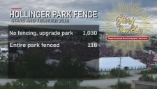 MacDonald polled people on Facebook about fence
