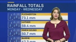 Afternoon forecast for Thursday, Feb. 22, 2018