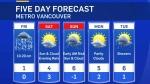 Frosty forecast: Heavy snow
