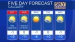 Calgary forecast February 23, 2018