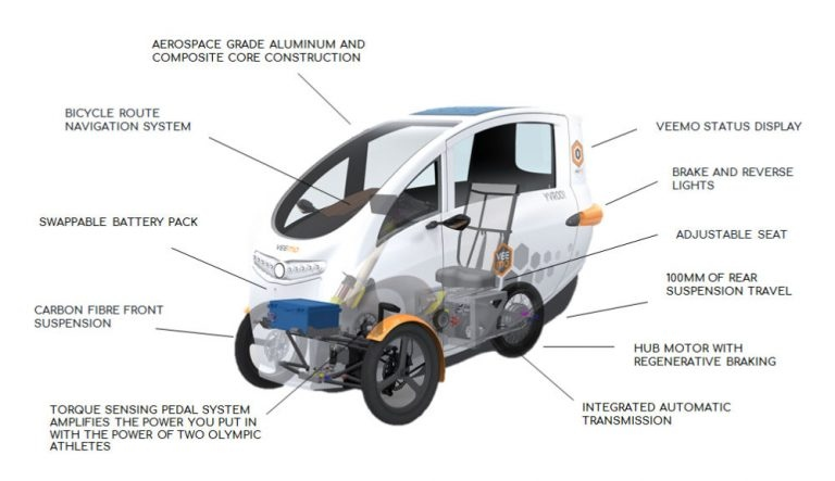 The vehicles use a pedal-electric drivetrain to provide assistance on inclines and long distances.