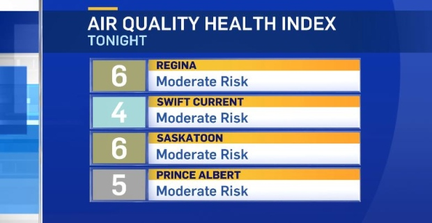 Environment Canada air quality index March 12
