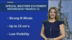 Afternoon forecast for Wednesday, March 14, 2018