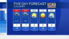 Snow for the weekend. David has details...