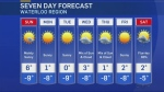 Sunny, warm Sunday precedes a cooldown