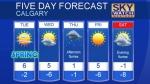 Calgary forecast March 19, 2018