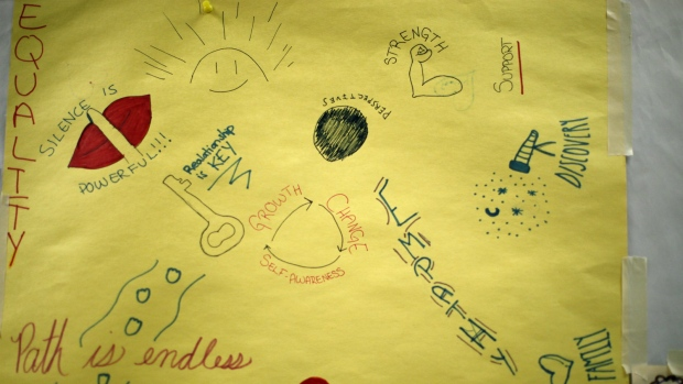 Student art offering support for drug users