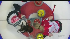 Women's World Curling Championships