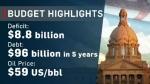 Alberta's 2018 budget