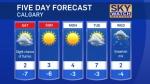 Calgary forecast March 23, 2018