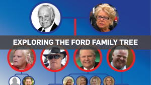 Ford family tree header