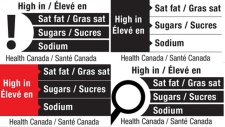 Health Canada front-of-package nutrition labels