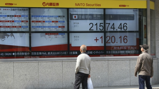 Asian markets dip after Trade war fears