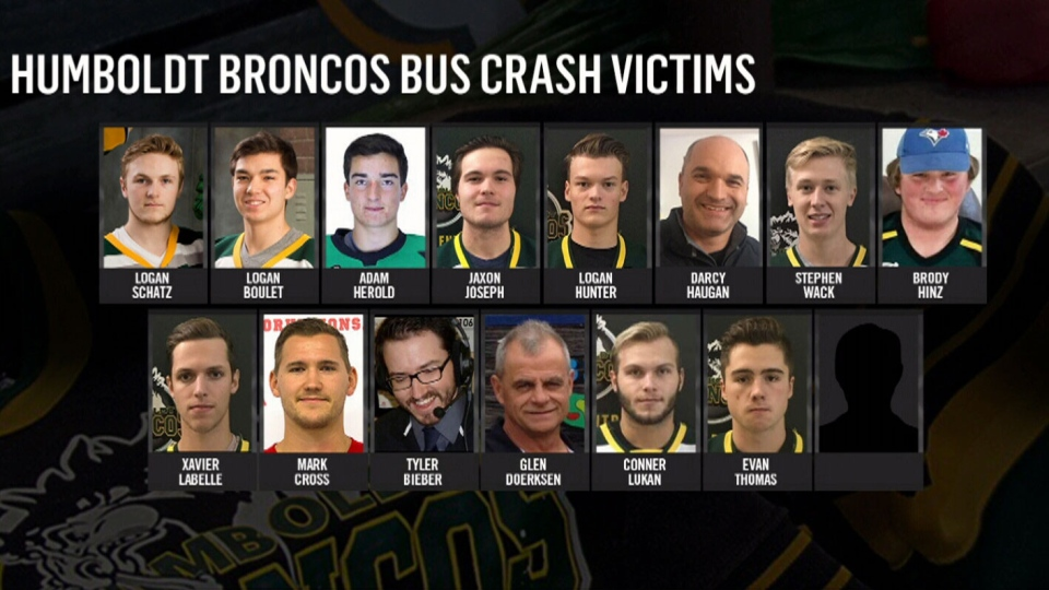 Humboldt Broncos bus crash victims. (CTV News)
