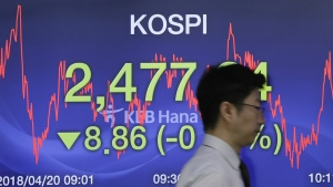 A man walks by a screen showing the Korea Composite Stock Price Index (KOSPI) at the foreign exchange dealing room in Seoul, South Korea, Friday, April 20, 2018. (AP Photo/Lee Jin-man)