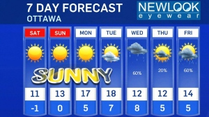 Friday 6 p.m. weather update