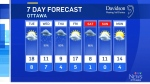 Your 7-day forecast