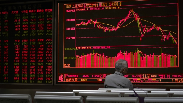 Markets drop after Wall Street sell-off