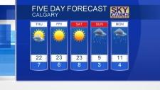 Lots of warmth in Calgary. David has details...