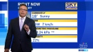 CTV Calgary: Hot then not. Take a look...