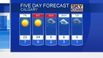 Sunny, dry and warm to the weekend. David has deta