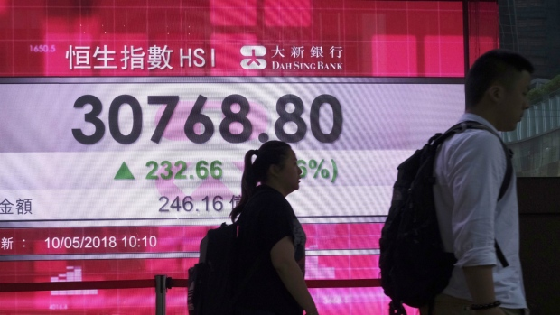 Markets rise as inflation worries ease