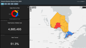 Past election results Esri