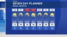 Maritime weather forecast