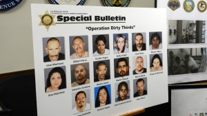 A poster showing photos of suspects, some of whom remain at large, is seen at a news conference to announce indictments against the Mexican Mafia in Los Angeles on Wednesday, May 23, 2018. (AP Photo/Brian Melley)