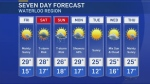 No end in sight to hot, humid conditions