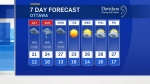 Your wet forecast for Ottawa Race Weekend