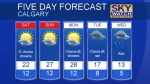 Calgary forecast May 25, 2018
