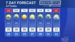 Saturday 6 p.m. weather update
