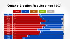 Election chart image